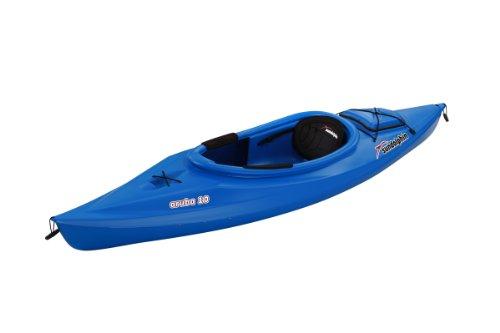 Sun Dolphin Aruba 10-Foot Sit-in Kayak Review